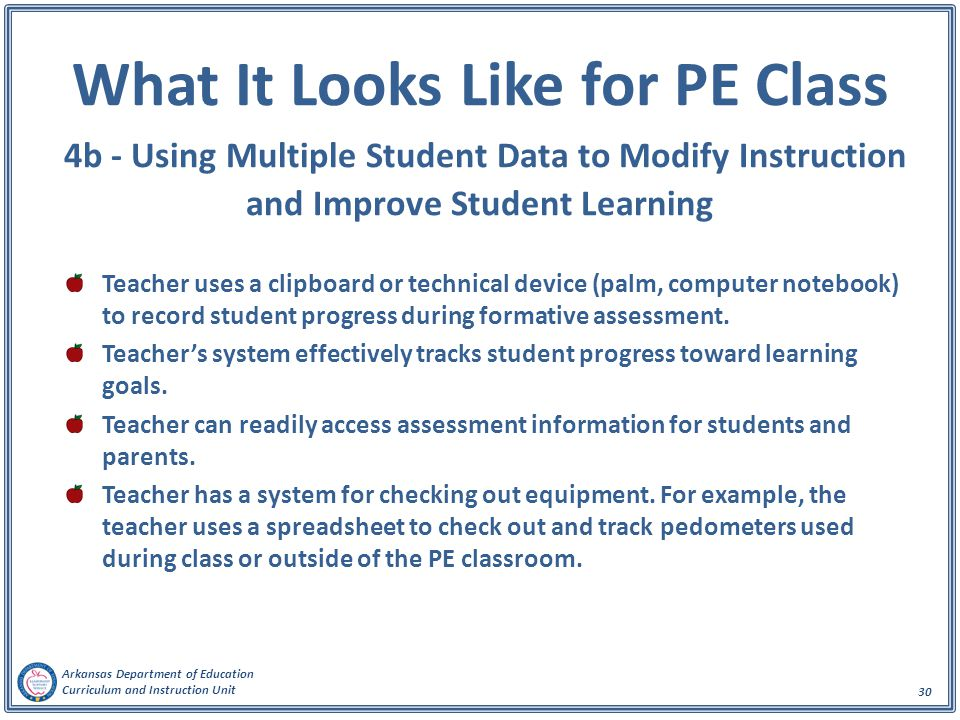 What It Looks Like for PE Class 4b - Using Multiple Student Data to Modify Instruction and Improve Student Learning