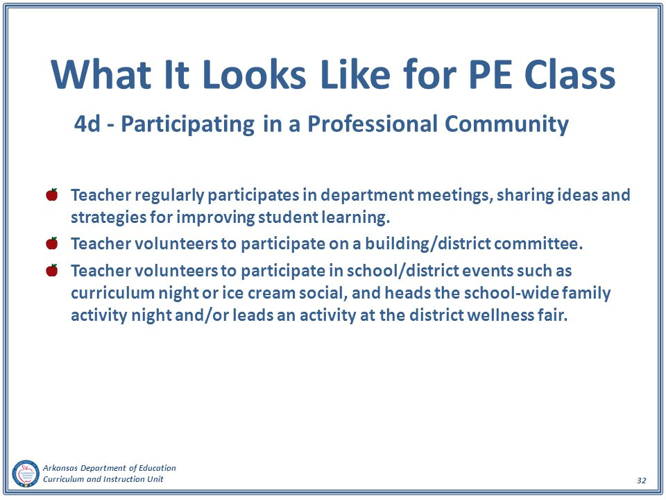 What It Looks Like for PE Class 4d - Participating in a Professional Community