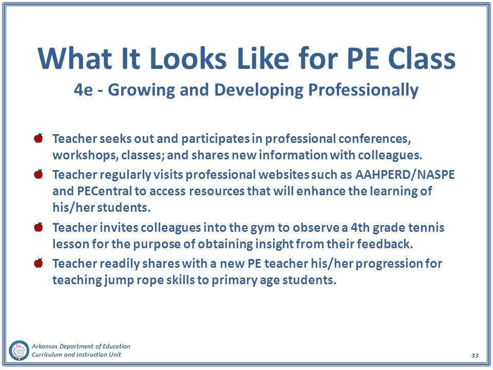 What It Looks Like for PE Class 4e - Growing and Developing Professionally