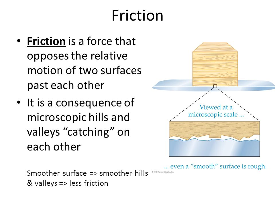 Friction Friction is a force that opposes the relative motion of two surfaces past each other.