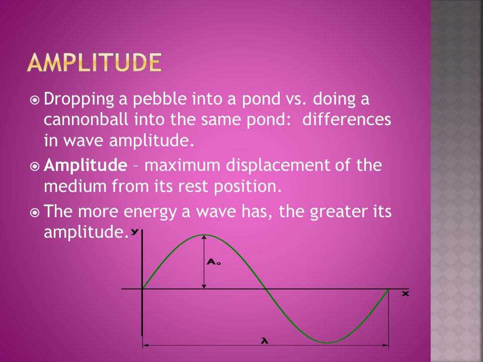 amplitude Dropping a pebble into a pond vs. doing a cannonball into the same pond: differences in wave amplitude.