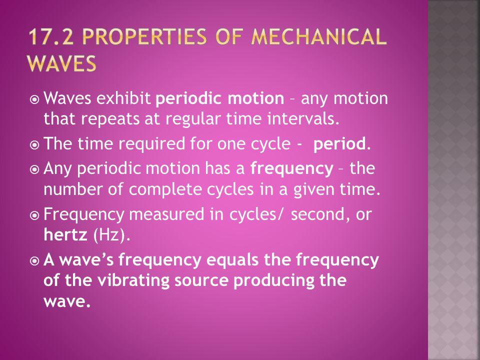 17.2 Properties of mechanical waves