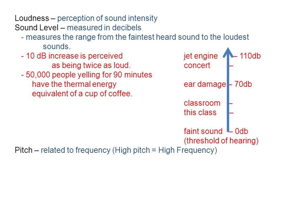 Loudness – perception of sound intensity