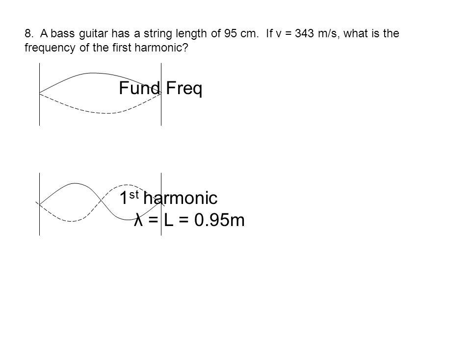 Fund Freq 1st harmonic λ = L = 0.95m