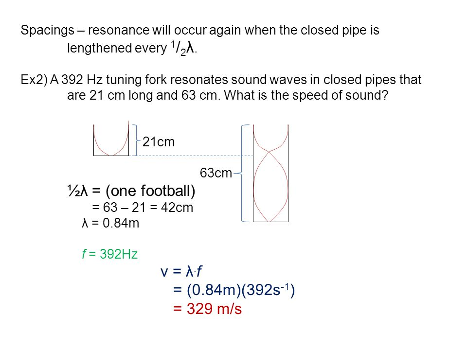 Spacings – resonance will occur again when the closed pipe is