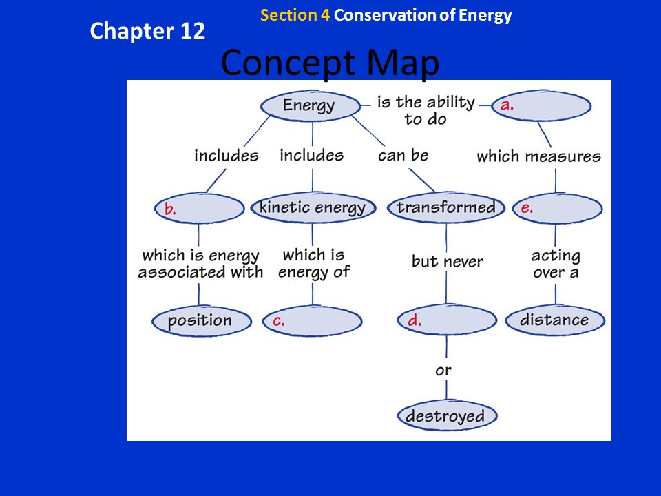 Section 4 Conservation of Energy