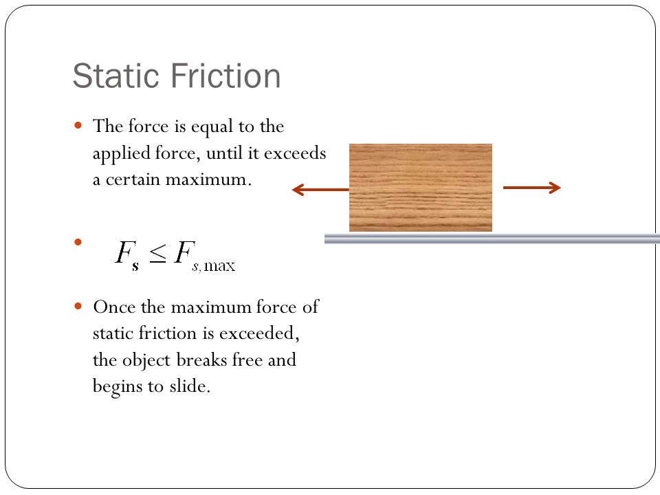 Static Friction The force is equal to the applied force, until it exceeds a certain maximum.
