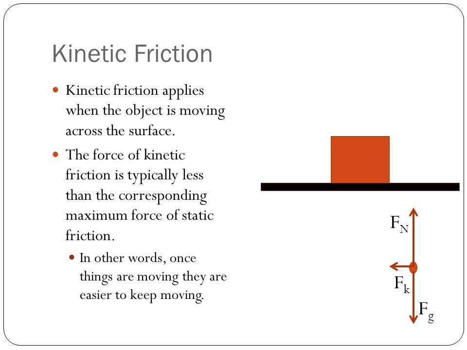 Kinetic Friction FN Fk Fg
