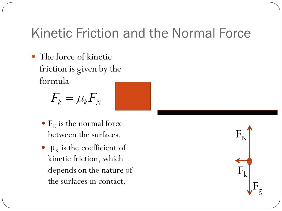 Kinetic Friction and the Normal Force