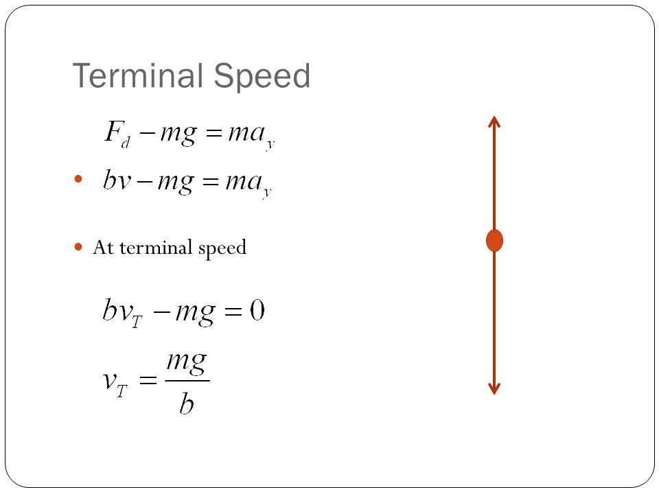 Terminal Speed At terminal speed