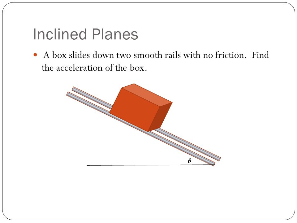 Inclined Planes A box slides down two smooth rails with no friction. Find the acceleration of the box.