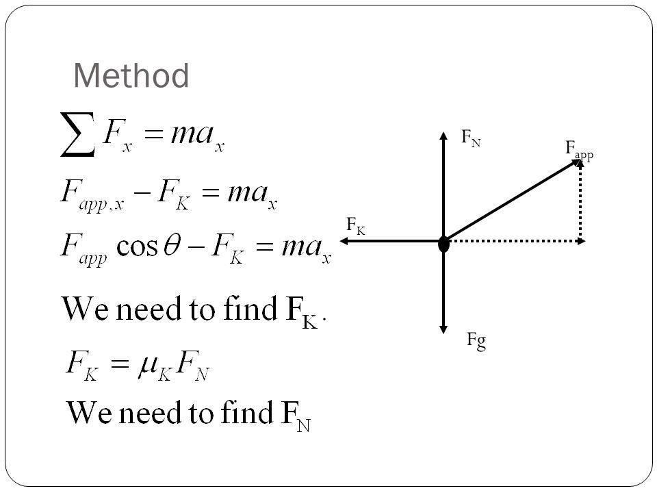 Method FN Fapp FK Fg