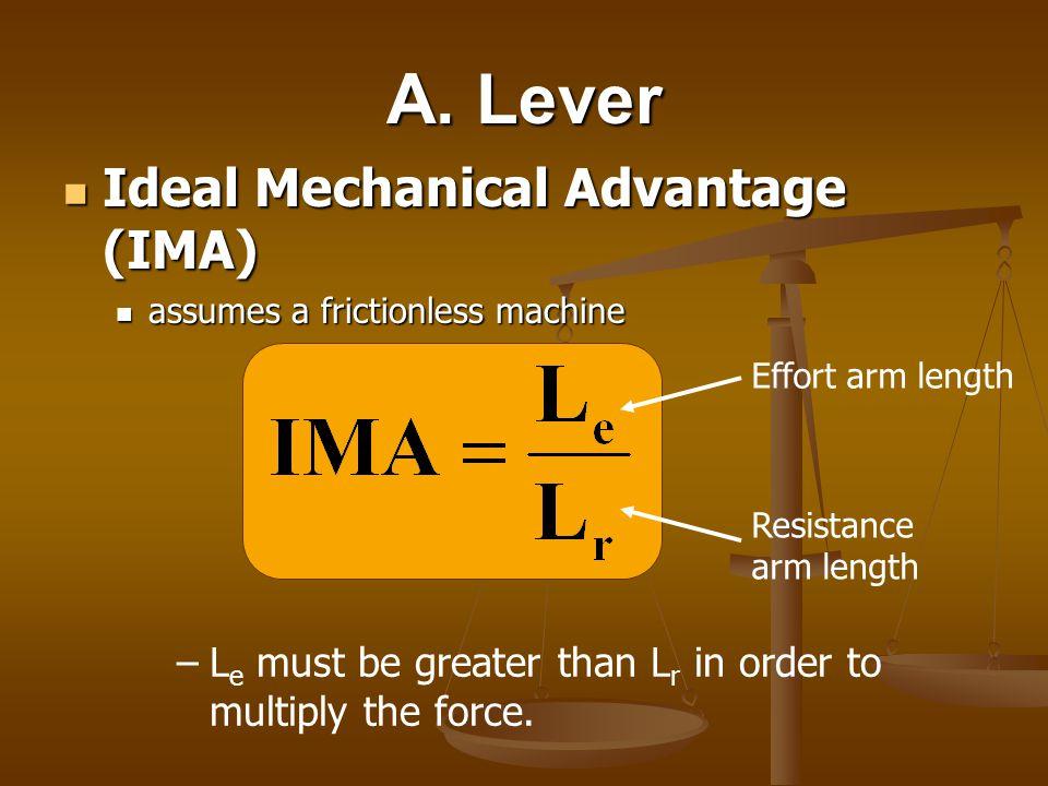 A. Lever Ideal Mechanical Advantage (IMA)