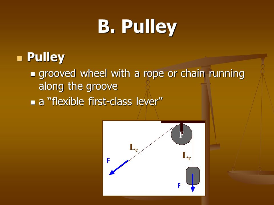 B. Pulley Pulley. grooved wheel with a rope or chain running along the groove. a flexible first-class lever