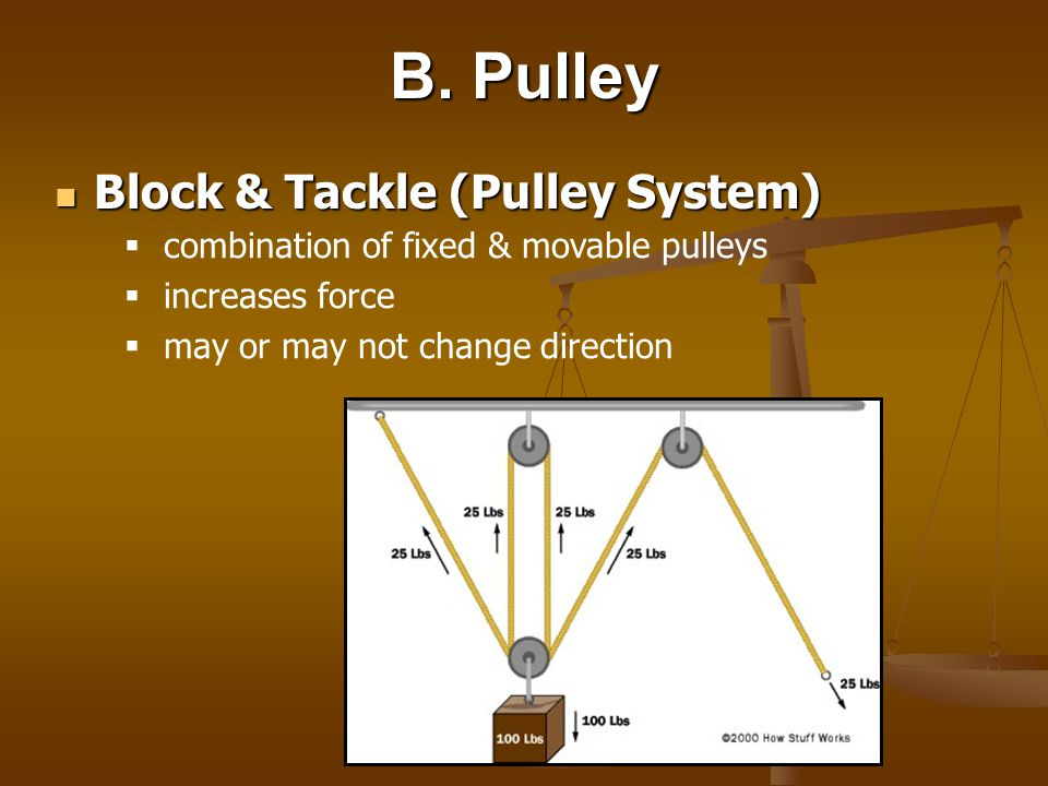 B. Pulley Block & Tackle (Pulley System)