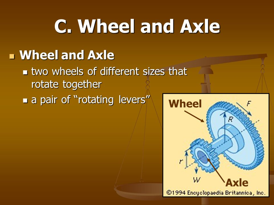 C. Wheel and Axle Wheel and Axle