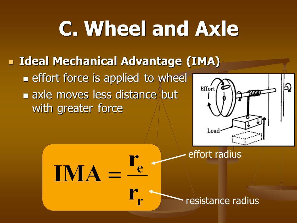 C. Wheel and Axle Ideal Mechanical Advantage (IMA)