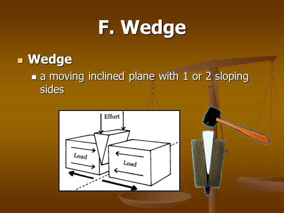 F. Wedge Wedge a moving inclined plane with 1 or 2 sloping sides