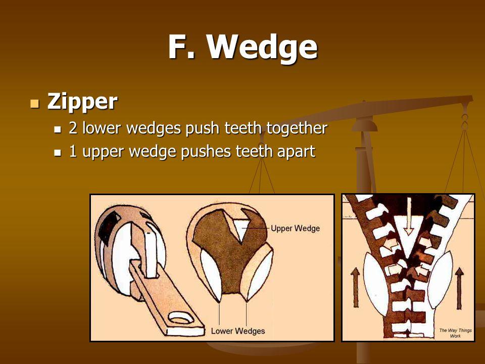 F. Wedge Zipper 2 lower wedges push teeth together