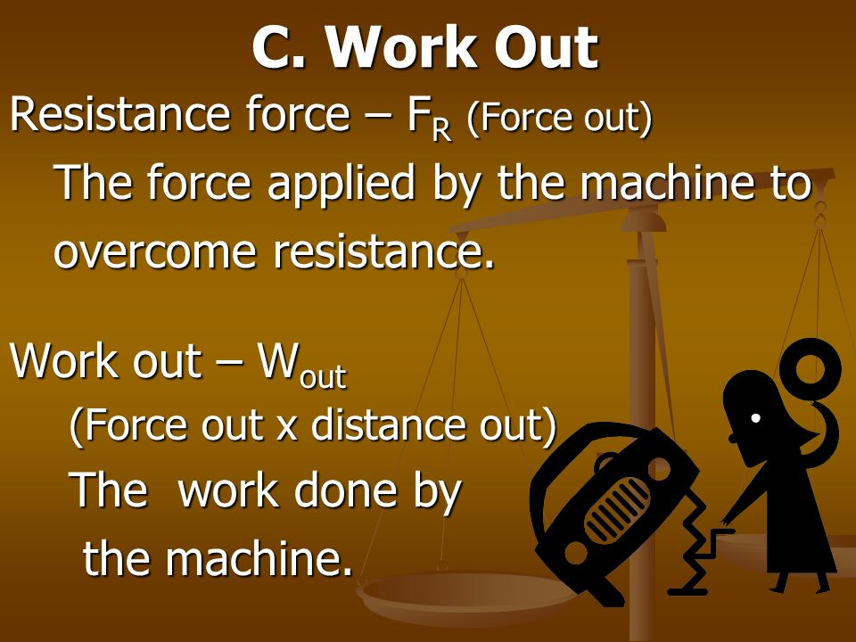 C. Work Out Resistance force – FR (Force out)
