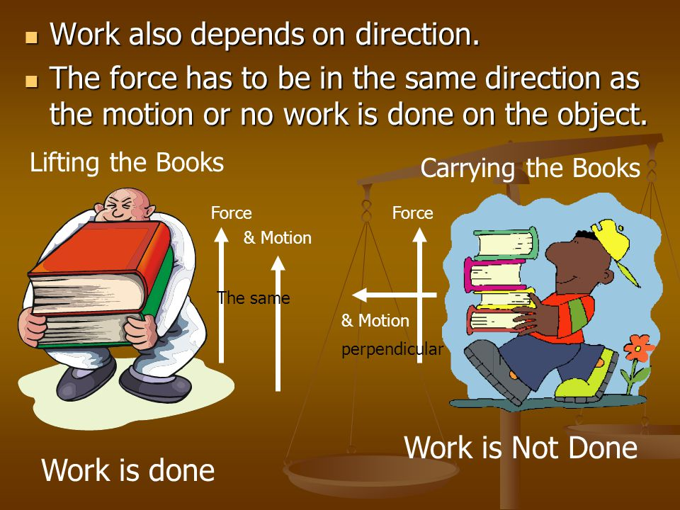 Work also depends on direction.