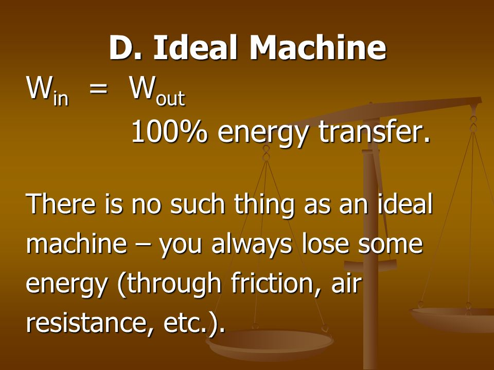 D. Ideal Machine Win = Wout 100% energy transfer.