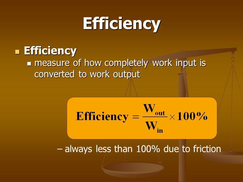 Efficiency Efficiency