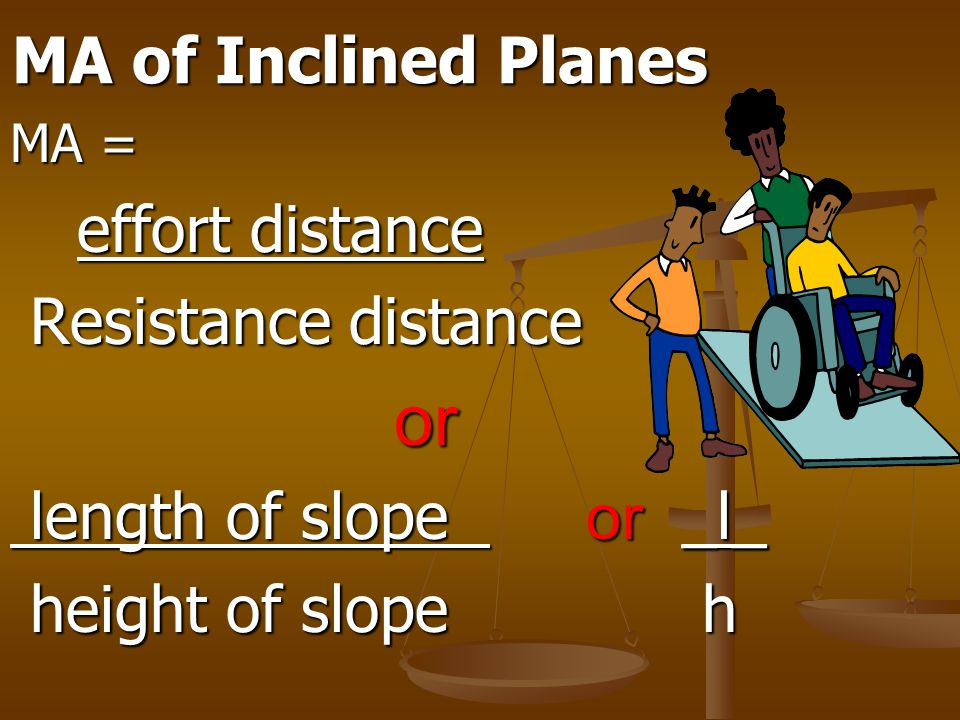 MA of Inclined Planes Resistance distance length of slope or _l_