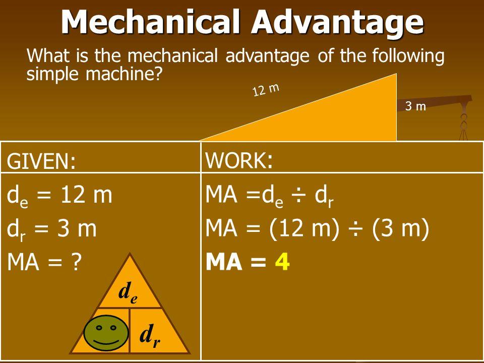 Mechanical Advantage dr de MA MA =de ÷ dr de = 12 m dr = 3 m