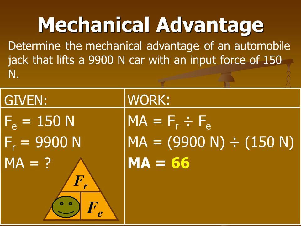 Mechanical Advantage Fe Fr MA MA = Fr ÷ Fe Fe = 150 N Fr = 9900 N