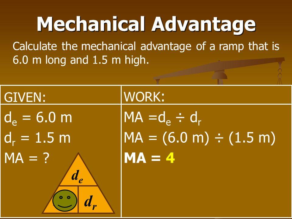 Mechanical Advantage dr de MA MA =de ÷ dr de = 6.0 m dr = 1.5 m
