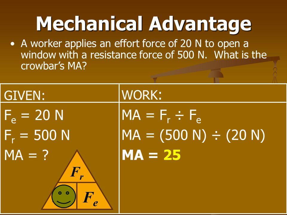 Mechanical Advantage Fe Fr MA MA = Fr ÷ Fe Fe = 20 N Fr = 500 N