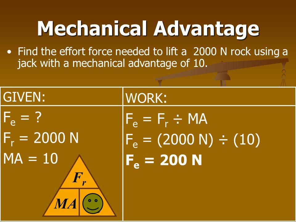 Mechanical Advantage Fe Fr MA Fe = Fe = Fr ÷ MA Fr = 2000 N