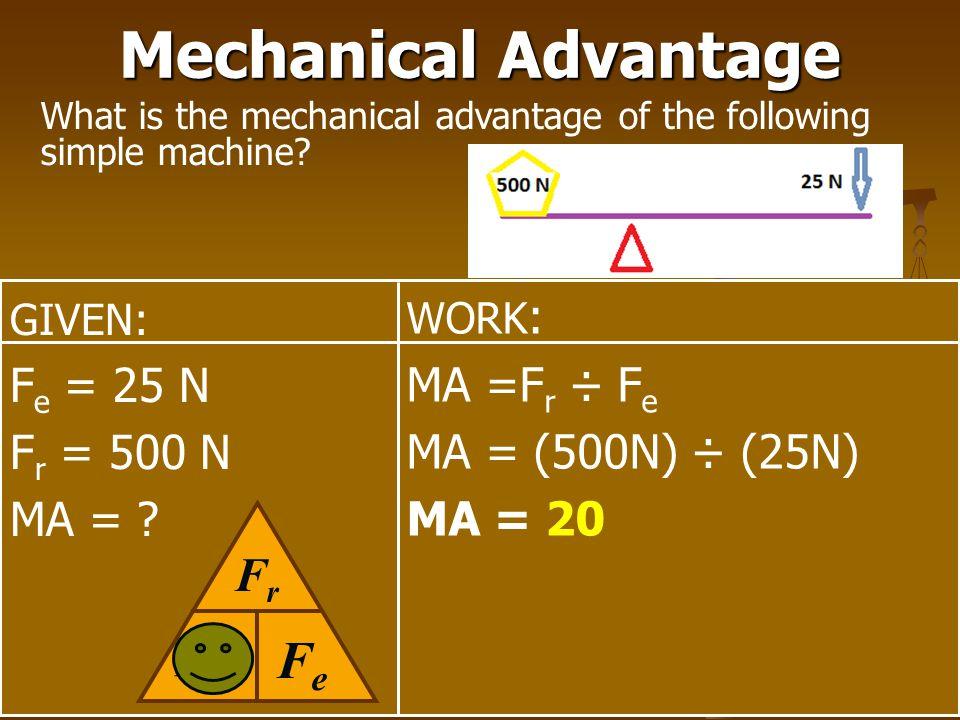Mechanical Advantage Fe Fr MA MA =Fr ÷ Fe Fe = 25 N Fr = 500 N
