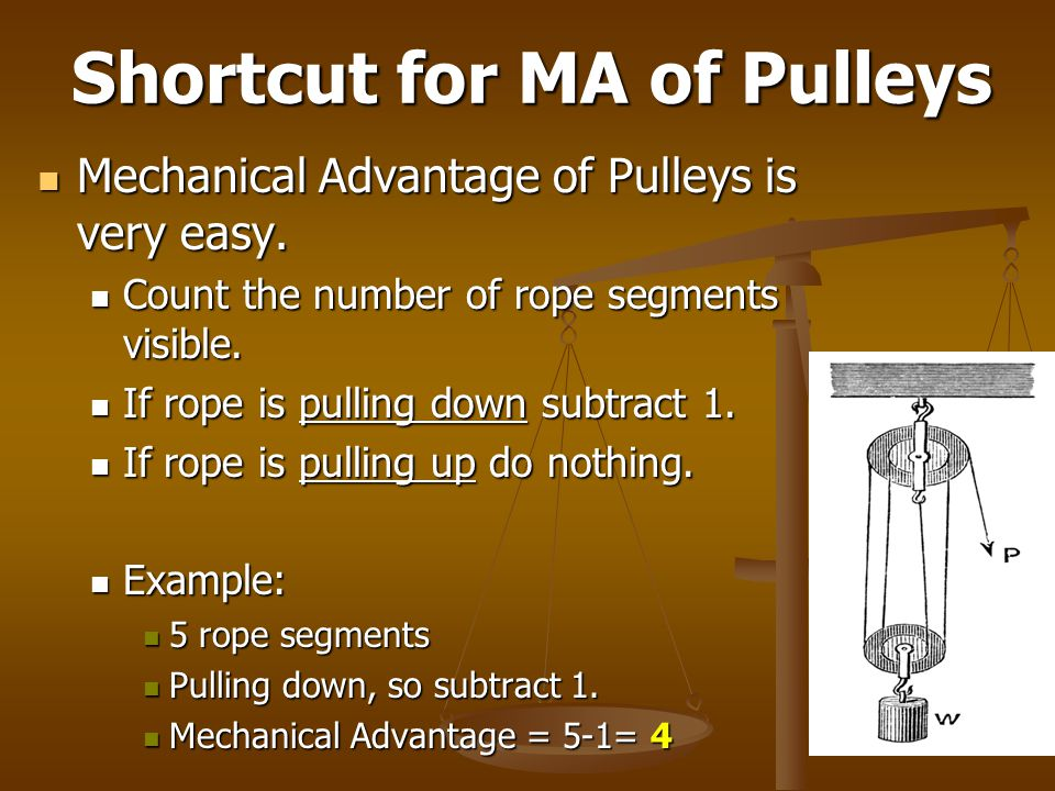 Shortcut for MA of Pulleys