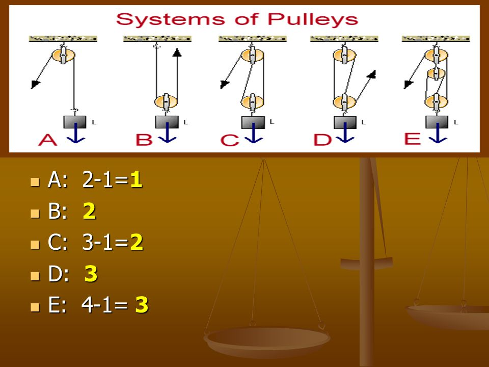 A: 2-1=1 B: 2 C: 3-1=2 D: 3 E: 4-1= 3