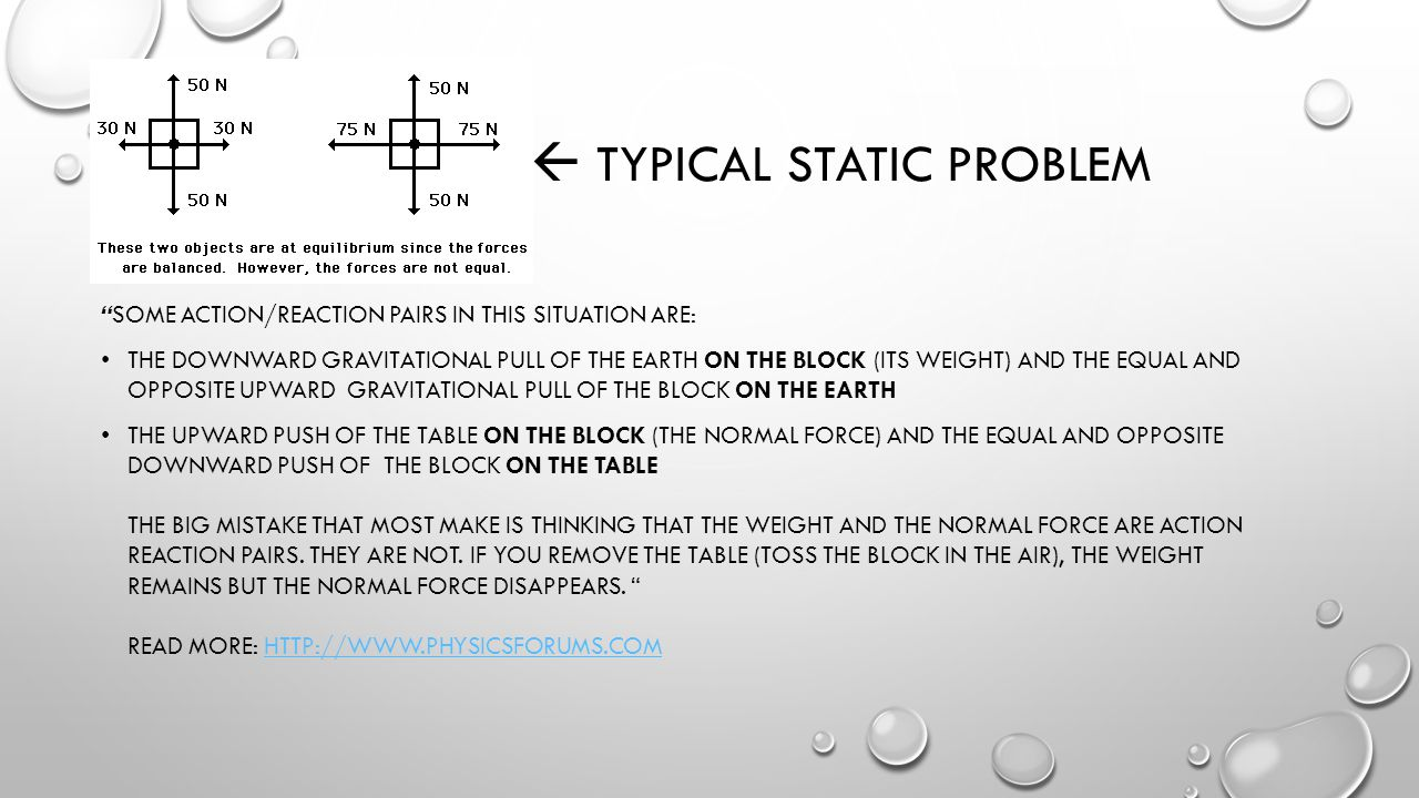  Typical static problem