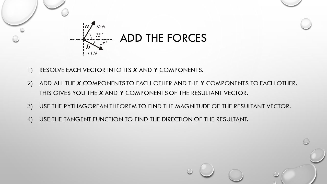 Add the forces Resolve each vector into its x and y components.