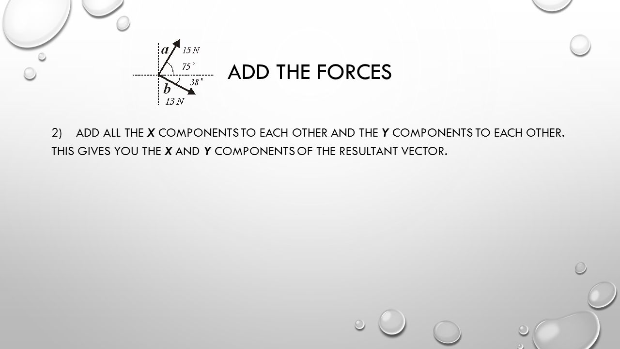Add the forces