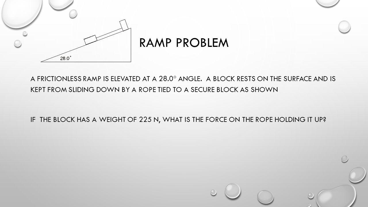 Ramp Problem