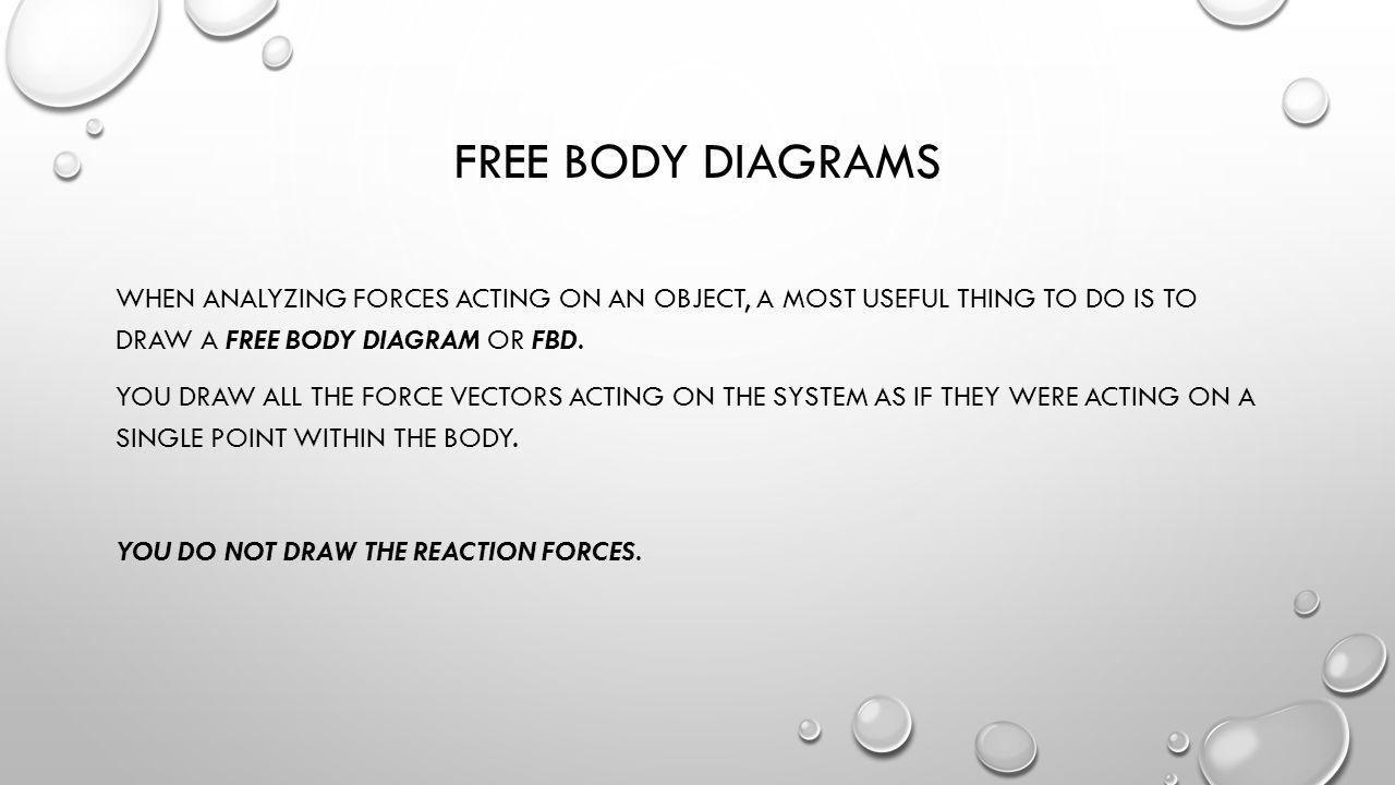 Free body diagrams