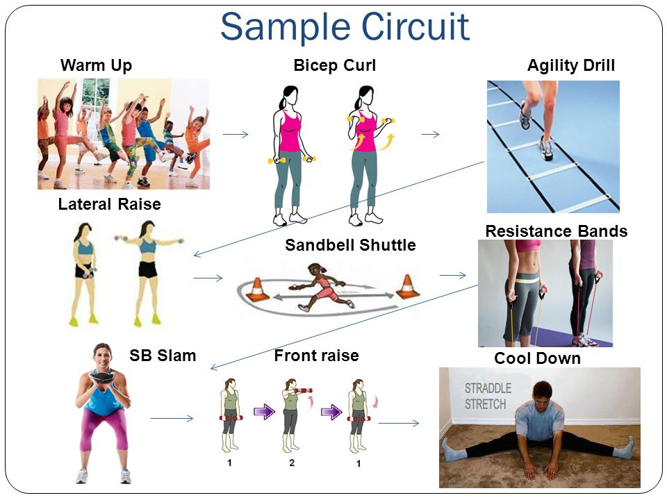 Sample Circuit Warm Up Bicep Curl Agility Drill Lateral Raise