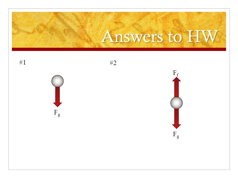 Answers to HW #1 #2 Fg Ff Fg