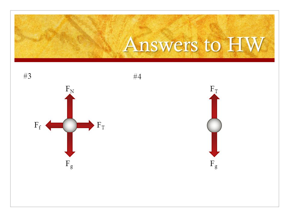 Answers to HW #3 #4 Fg FN FT Ff Fg FT