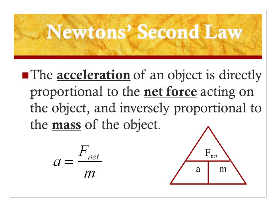 Newtons' Second Law