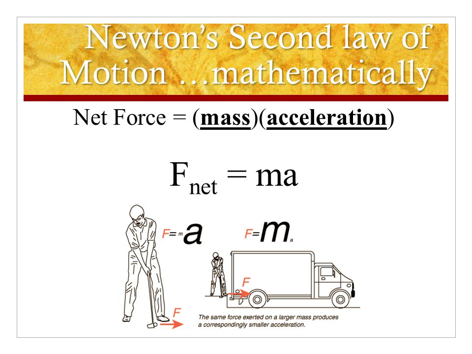 Newton's Second law of Motion …mathematically