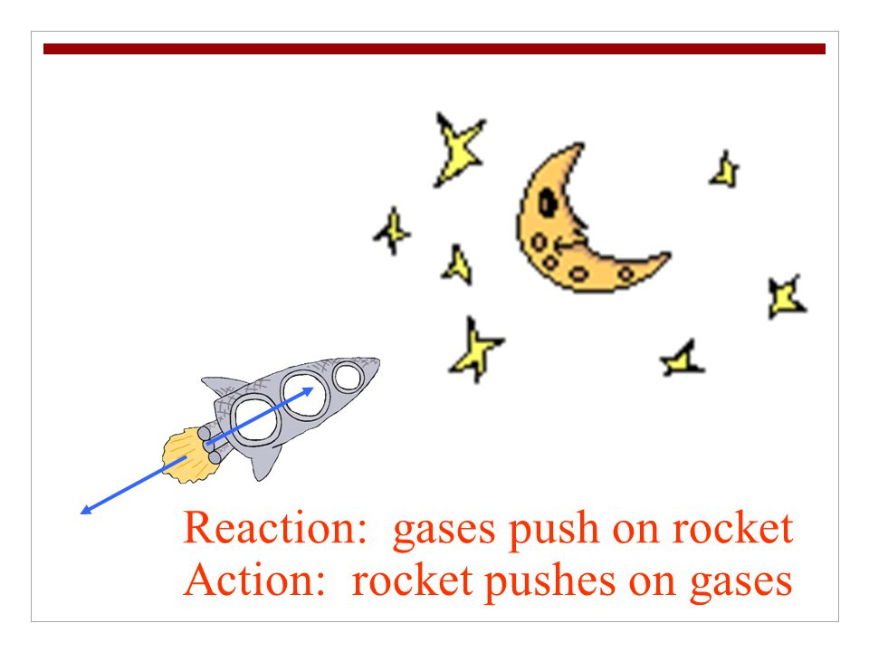 Reaction: gases push on rocket Action: rocket pushes on gases