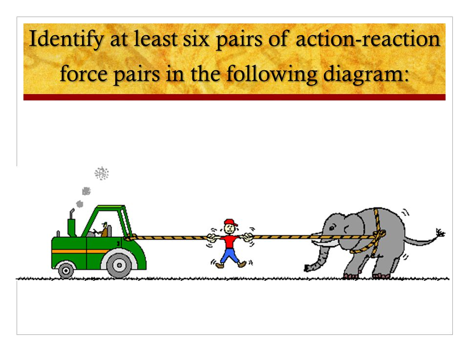 Identify at least six pairs of action-reaction force pairs in the following diagram:
