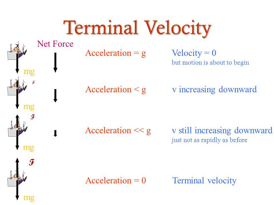 Acceleration << g