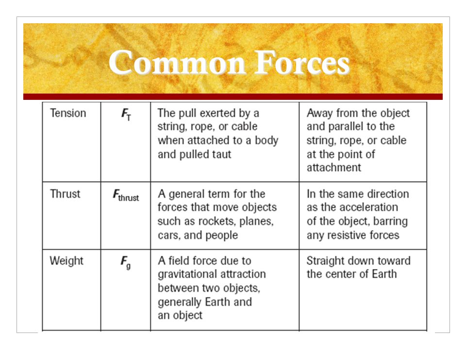 Common Forces